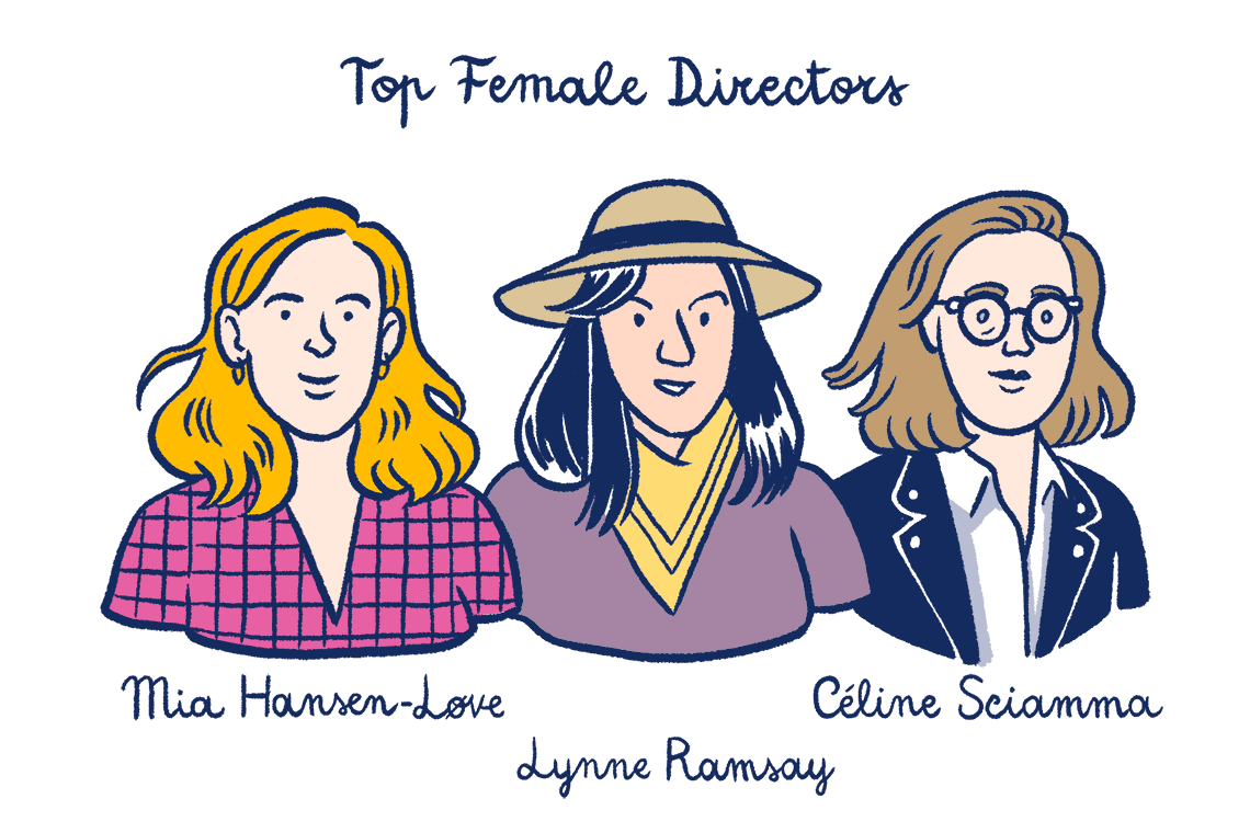 Best100Films-of-the-decade_Top3female-directors_final_1140px
