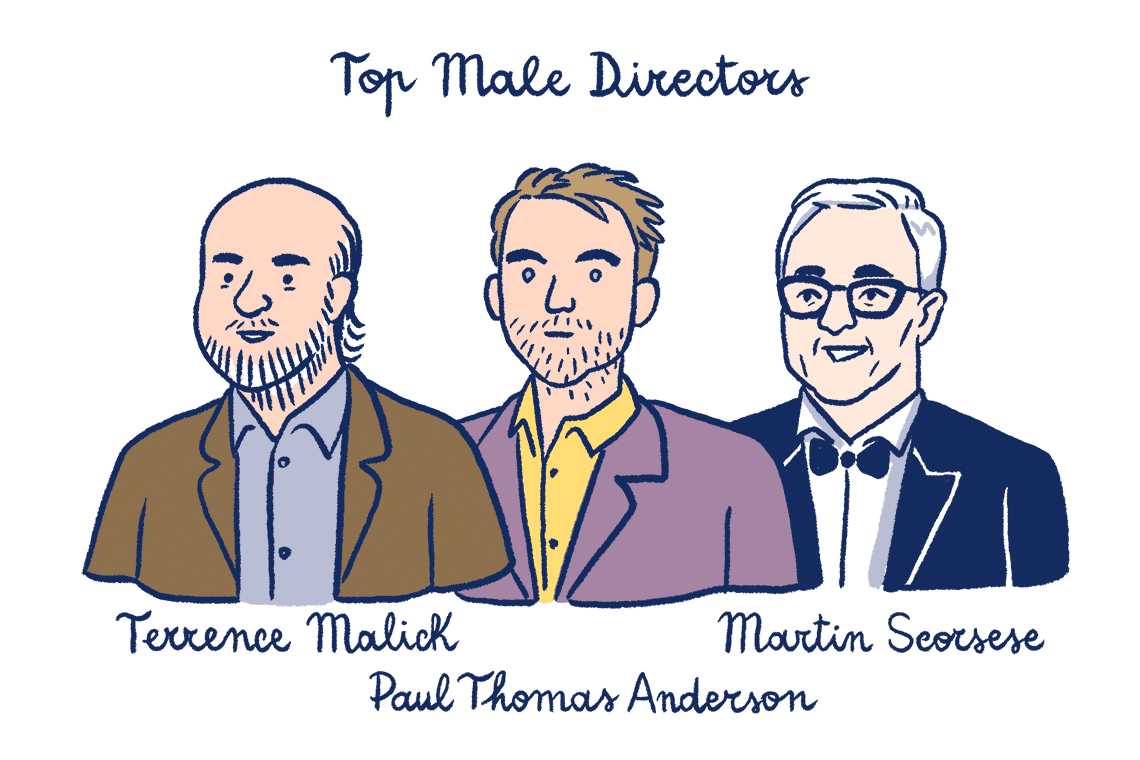 Best100Films-of-the-decade_Top3male-directors_final_1140px